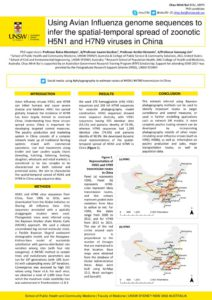 thumbnail of Chau Minh Bui – ESWI 2017 Poster – H5N1 and H7N9 Phylogeography-1